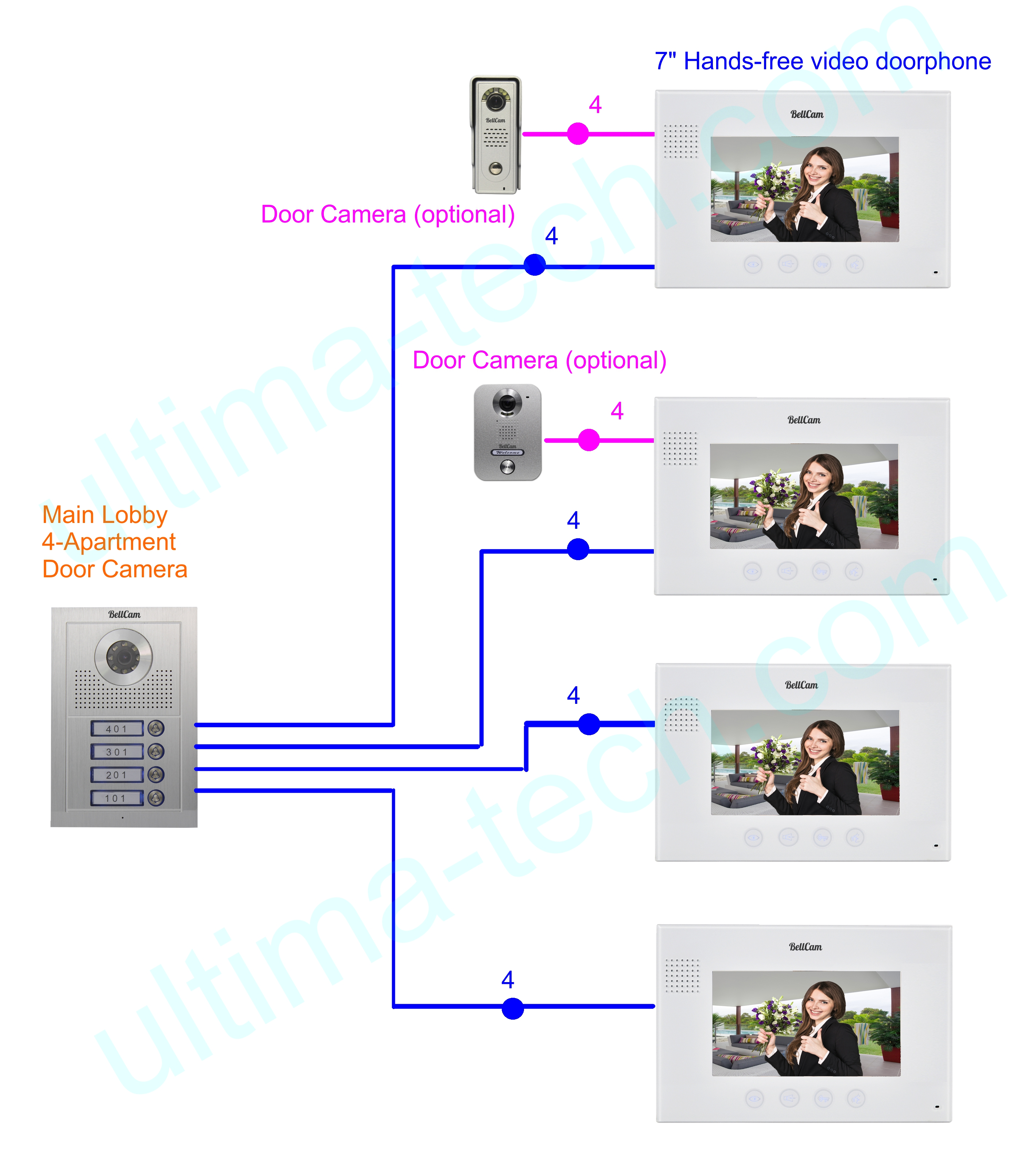 Apartment Telephone Wiring Diagram Library Diagrams Product Description