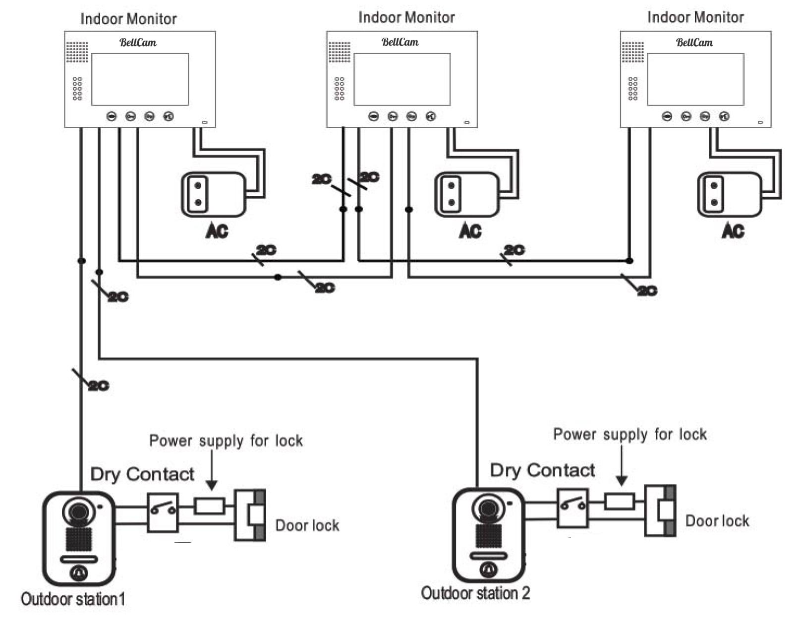 Bellcam 2-wire video intercom system diagram