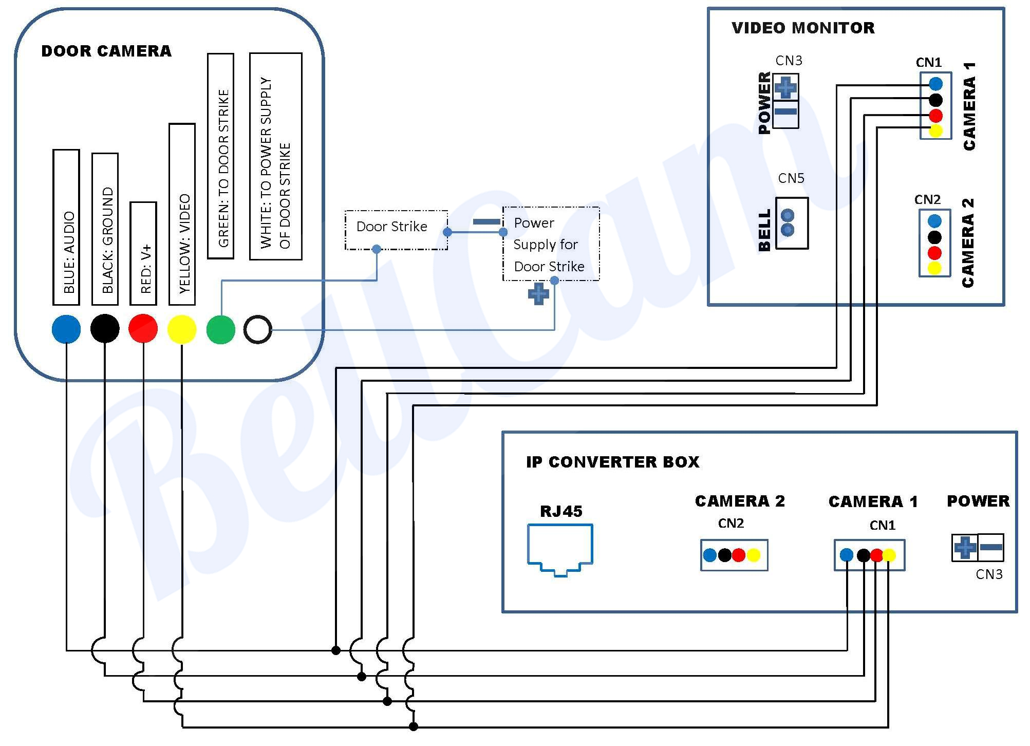 wiring diagram 4 wires door camera video monitor and ip converter video door intercom system with 7\