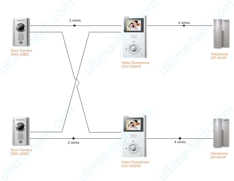 commax wire color door camera drc mc example of wiring diagram