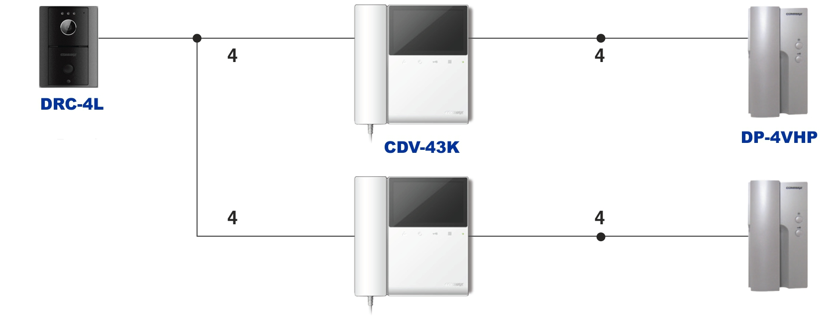 cdv43k drc4l diagram commax 4 3\
