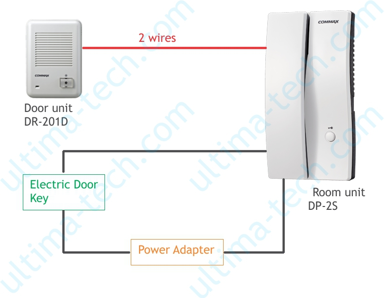 dp 2s dr 201d installation diagram 2 commax door phone and door bell kit dp 2s dr 201d ultima tech commax audio intercom wiring diagram at aneh.co