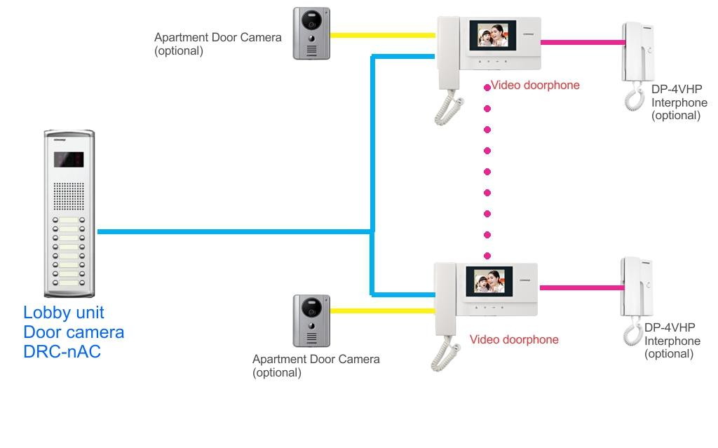 commax cdv 35a wiring diagram commax cdv 35a datasheet wiring diagram database gsmportal co