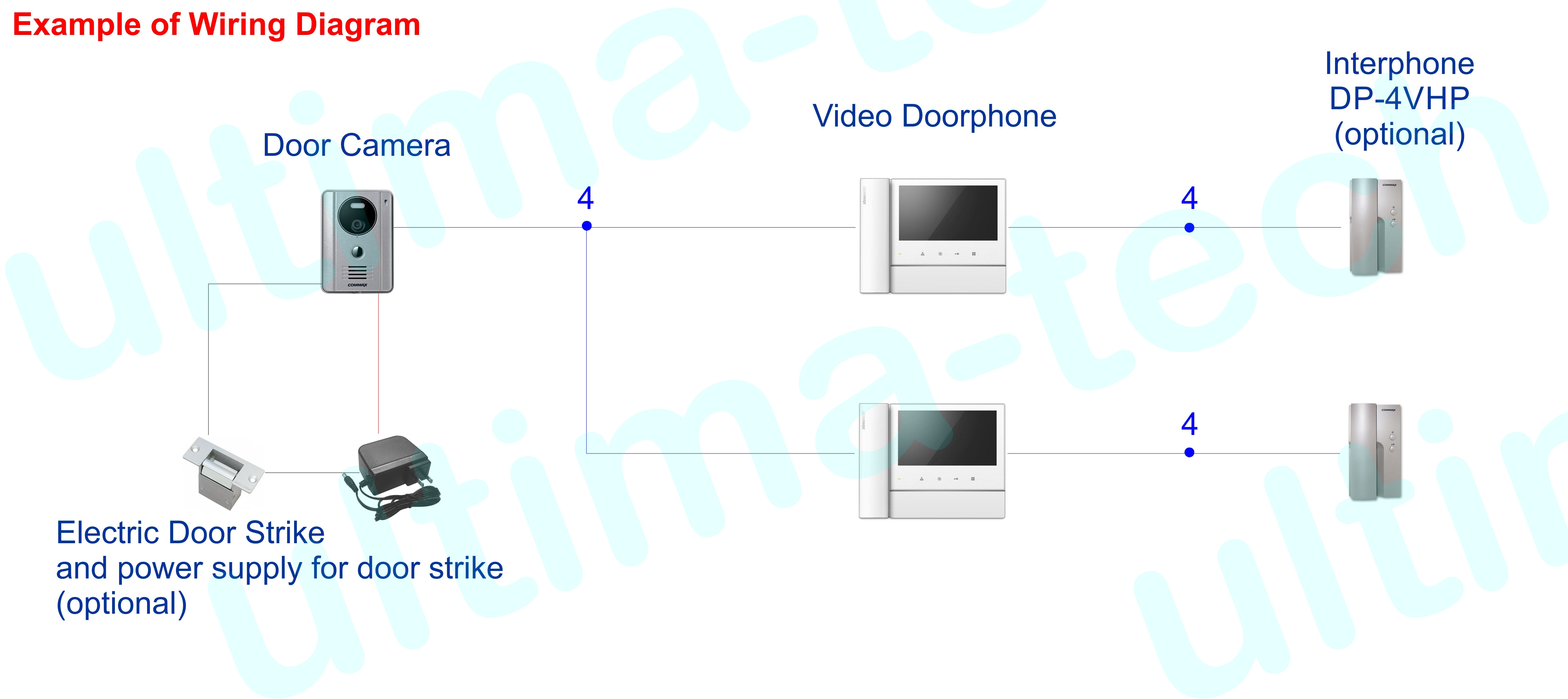 Commax 7 Video Doorphone W Microsd Slot And Door Camera Cdv 70nm Electrical Wiring Diagrams Diagram Example