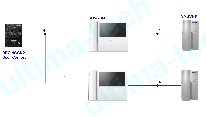 Example of Wiring Diagram of 1 door camera, 2 monitors and 2 interphones