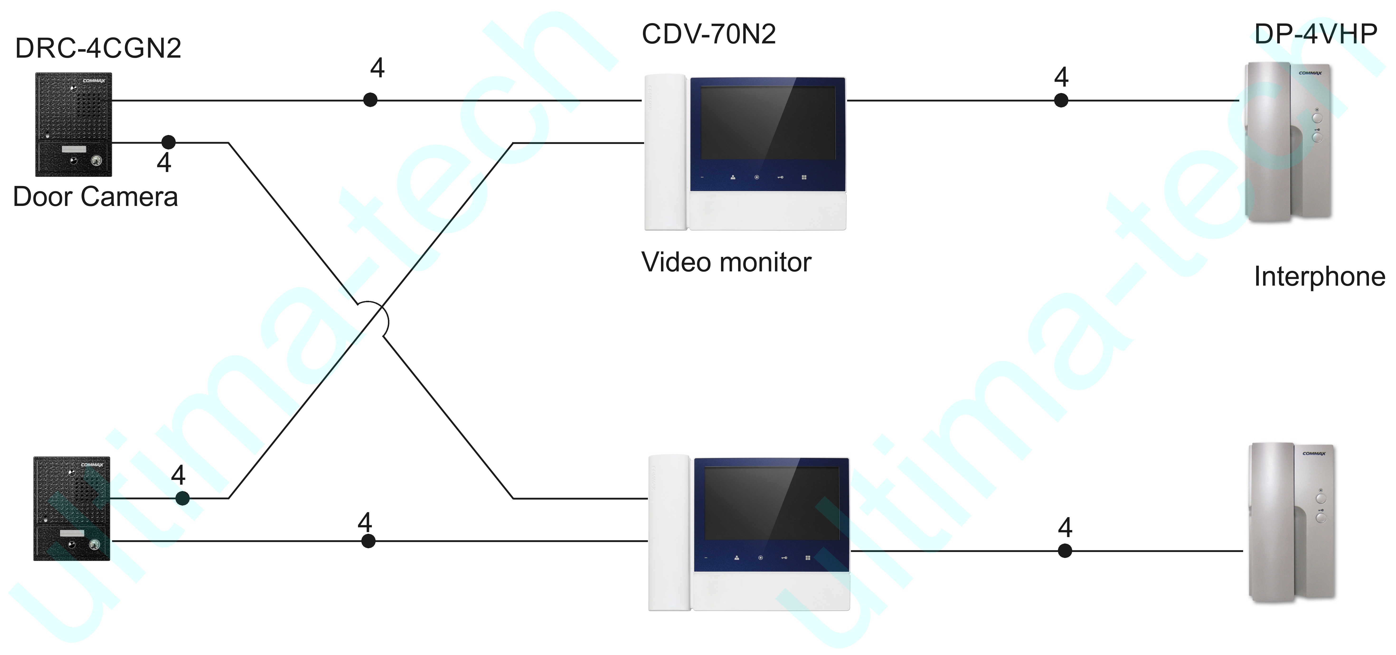Drc wiring diagram introduction to electrical wiring diagrams commax video door intercom system with 7 monitor cdv 70n2 drc 4cgn2 rh ebay com drc edge tail light wiring diagram dc wiring diagram for auxiliary sailboat asfbconference2016 Images